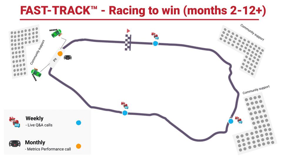 NPE-FT-Racing-to-WIn